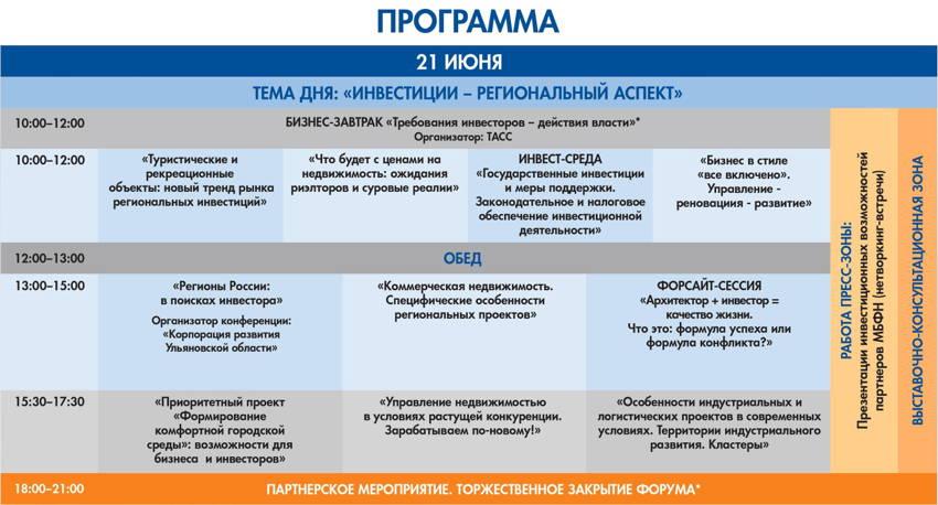 Международный бизнес-форум недвижимости (МБФН)