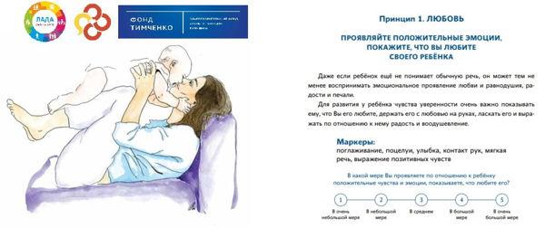 ICDP. Базовая подготовка